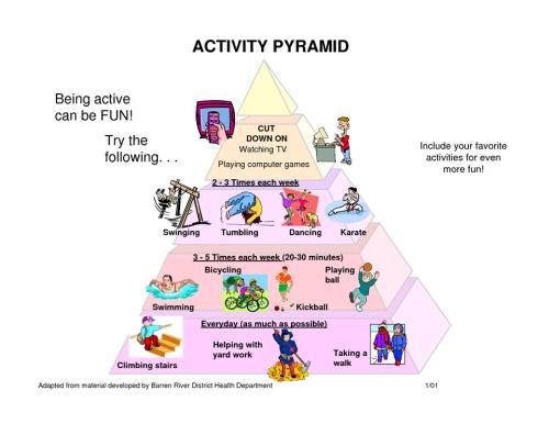 piramis ízületi kezelés